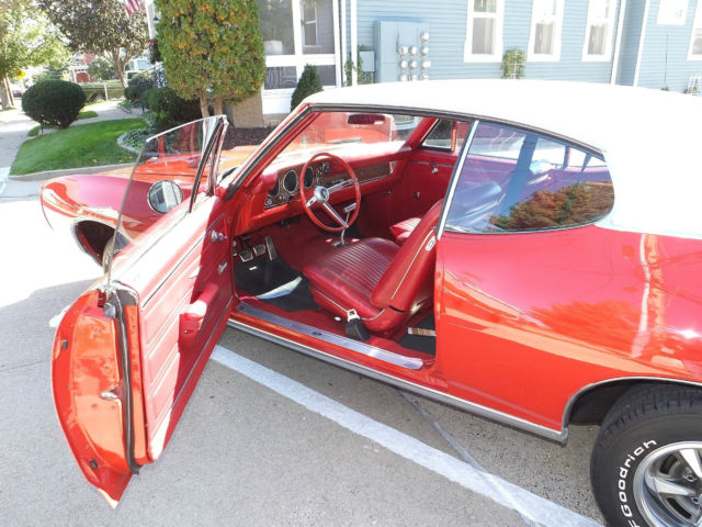 Car Title Loans In Dubuque Iowa